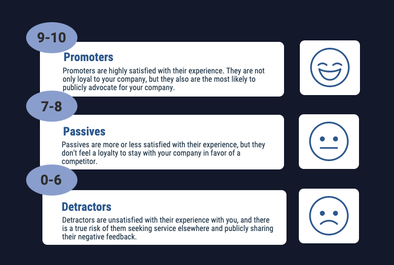 EGBlog_Net-Promoter-Scores-What-Do-The-Numbers-Really-Mean-Identities_OK_(041921)